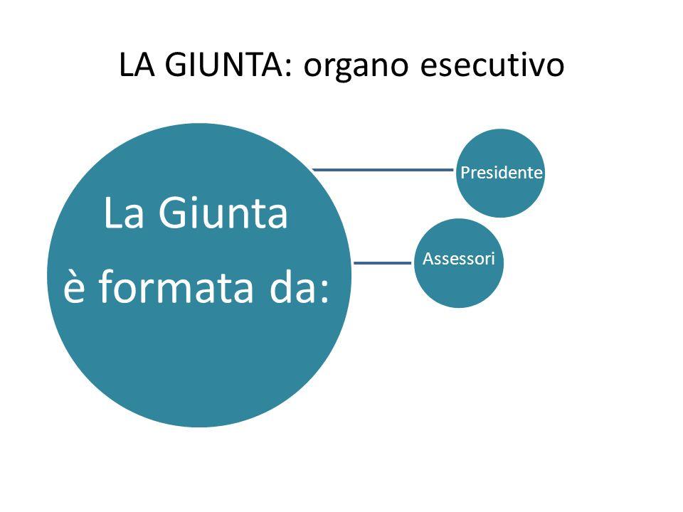 LA GIUNTA: organo esecutivo