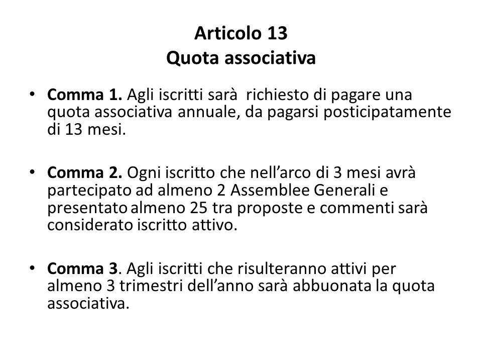 Articolo 13 Quota associativa