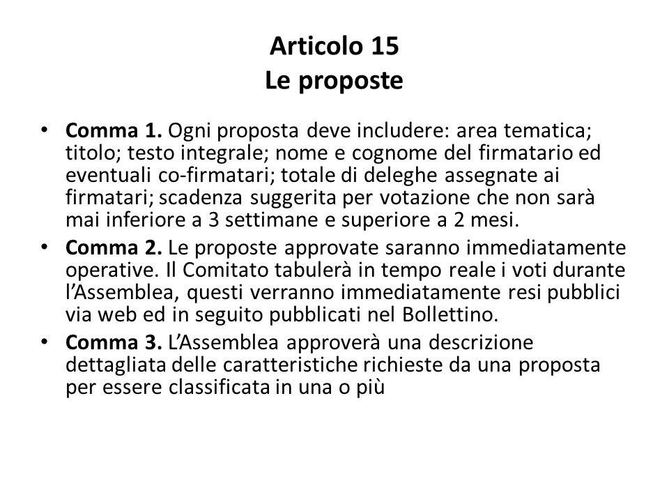 Articolo 15 Le proposte