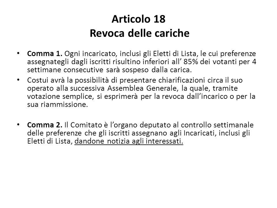 Articolo 18 Revoca delle cariche
