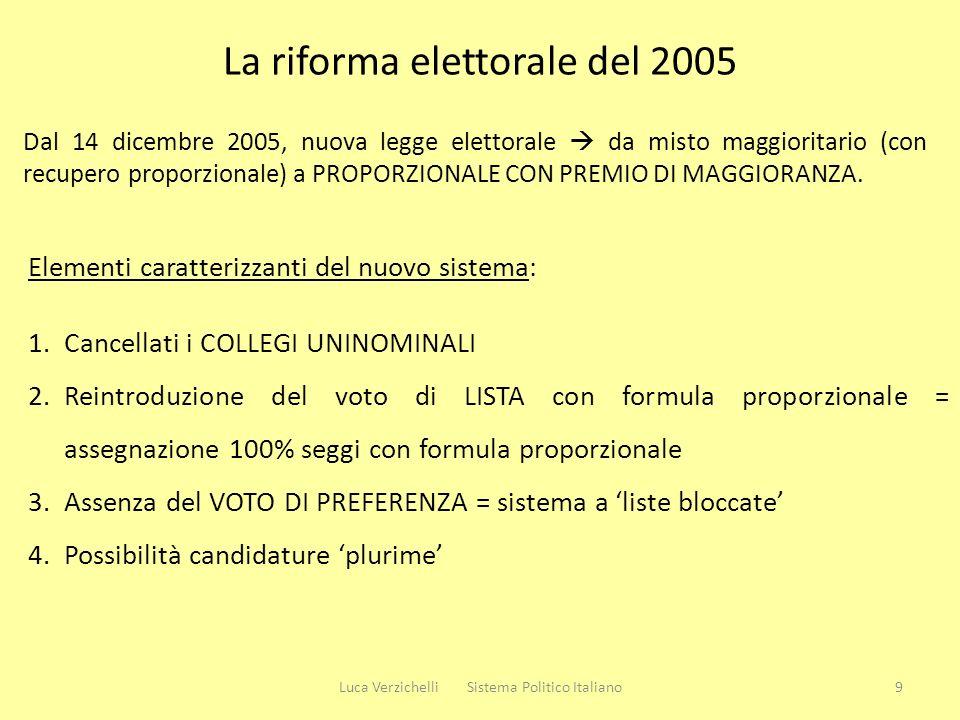 La riforma elettorale del 2005