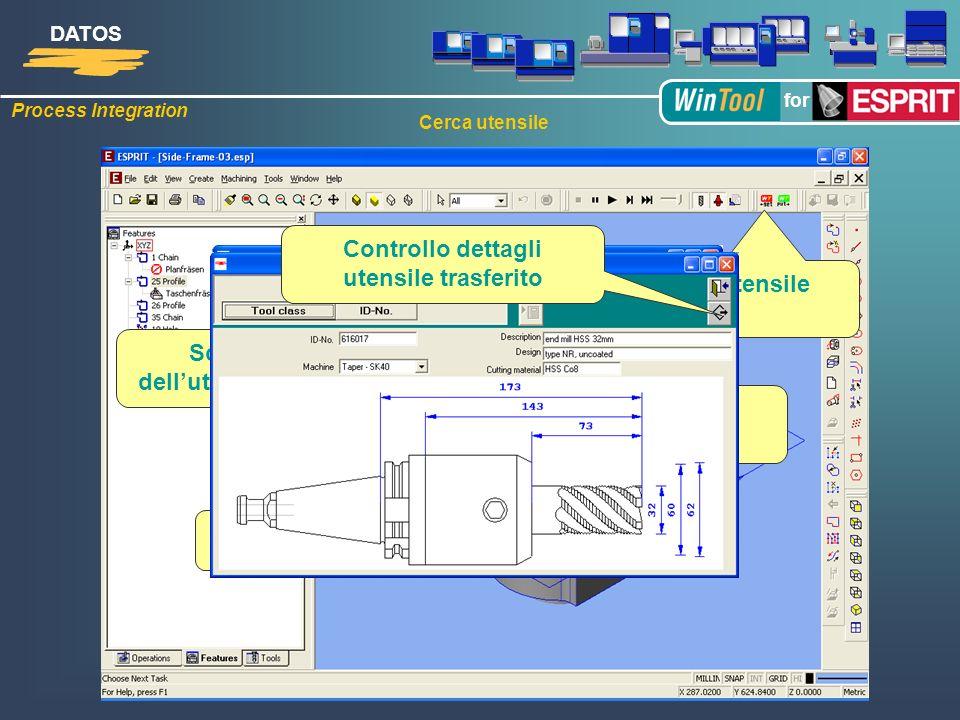 Controllo dettagli utensile trasferito GET prendi utensile adatto