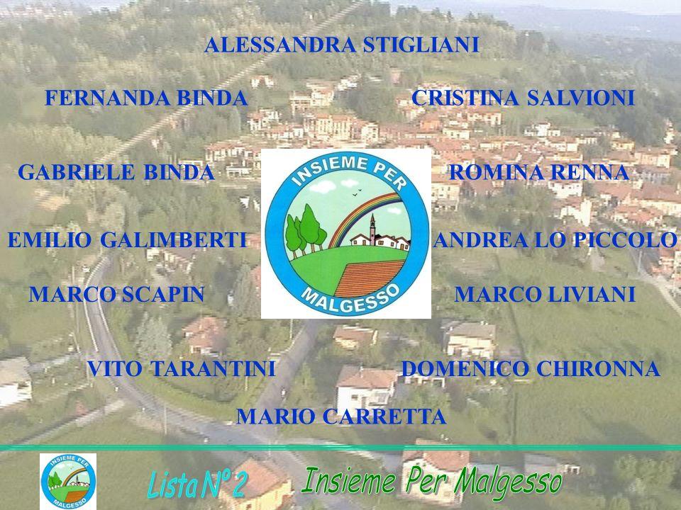 MARIO CARRETTA DOMENICO CHIRONNA. MARCO LIVIANI. ANDREA LO PICCOLO. ROMINA RENNA. CRISTINA SALVIONI.