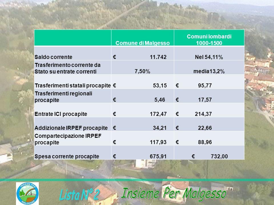 Trasferimento corrente da Stato su entrate correnti 7,50% media13,2%