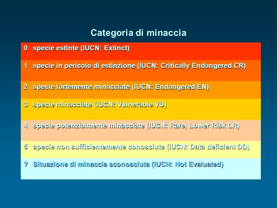Categoria di minaccia specie estinte (IUCN: Extinct) 1