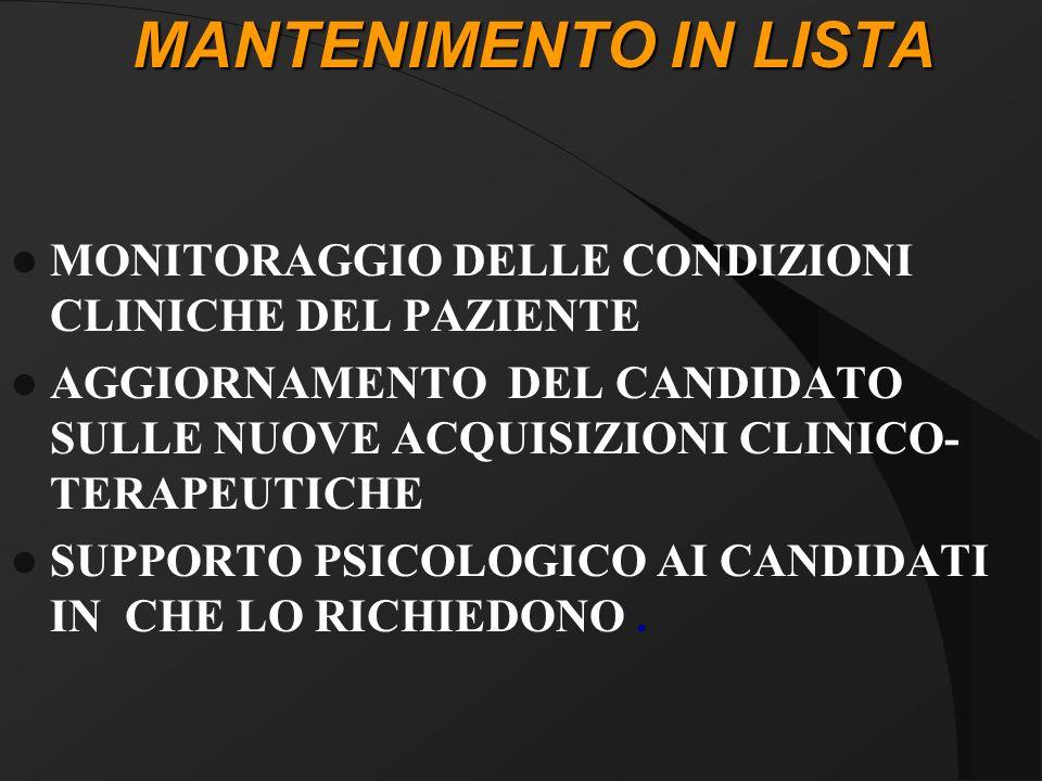 MANTENIMENTO IN LISTA MONITORAGGIO DELLE CONDIZIONI CLINICHE DEL PAZIENTE.