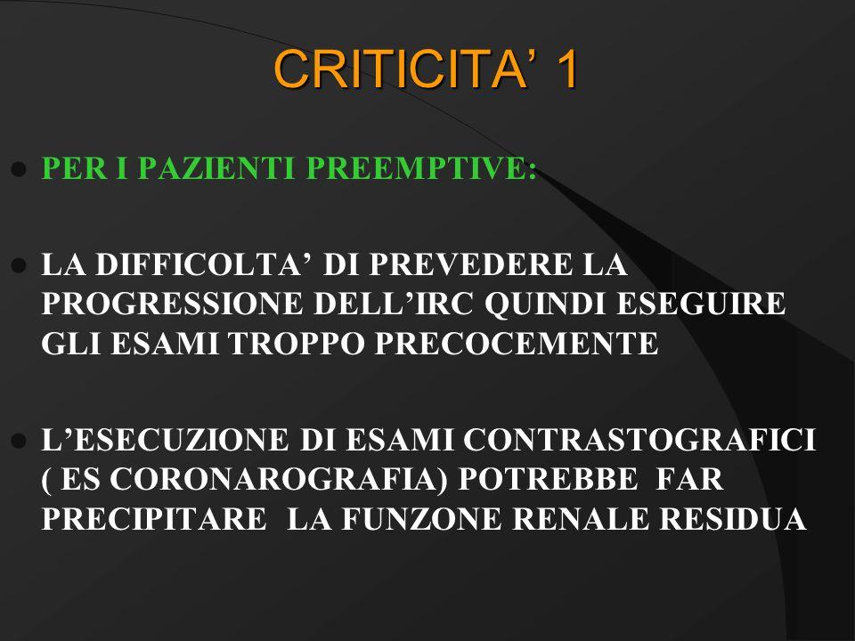 CRITICITA' 1 PER I PAZIENTI PREEMPTIVE: