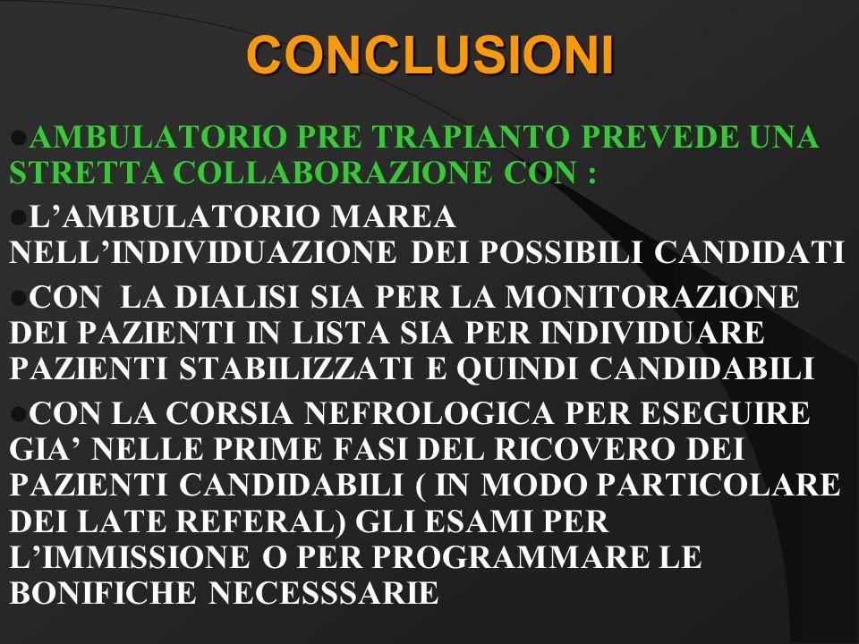 CONCLUSIONI AMBULATORIO PRE TRAPIANTO PREVEDE UNA STRETTA COLLABORAZIONE CON : L'AMBULATORIO MAREA NELL'INDIVIDUAZIONE DEI POSSIBILI CANDIDATI.