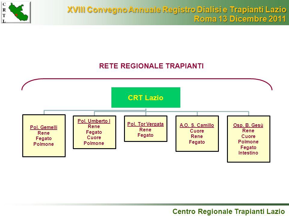 RETE REGIONALE TRAPIANTI