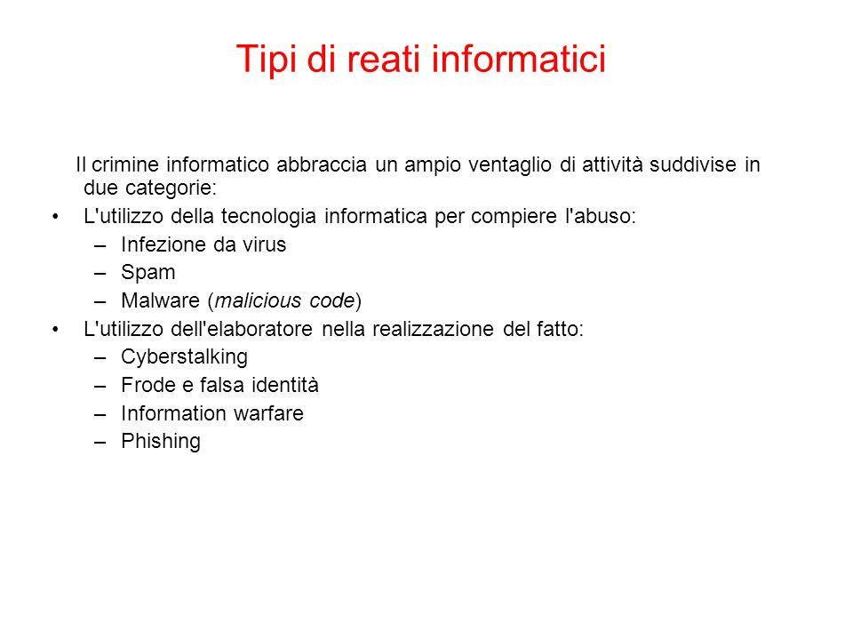 Tipi di reati informatici