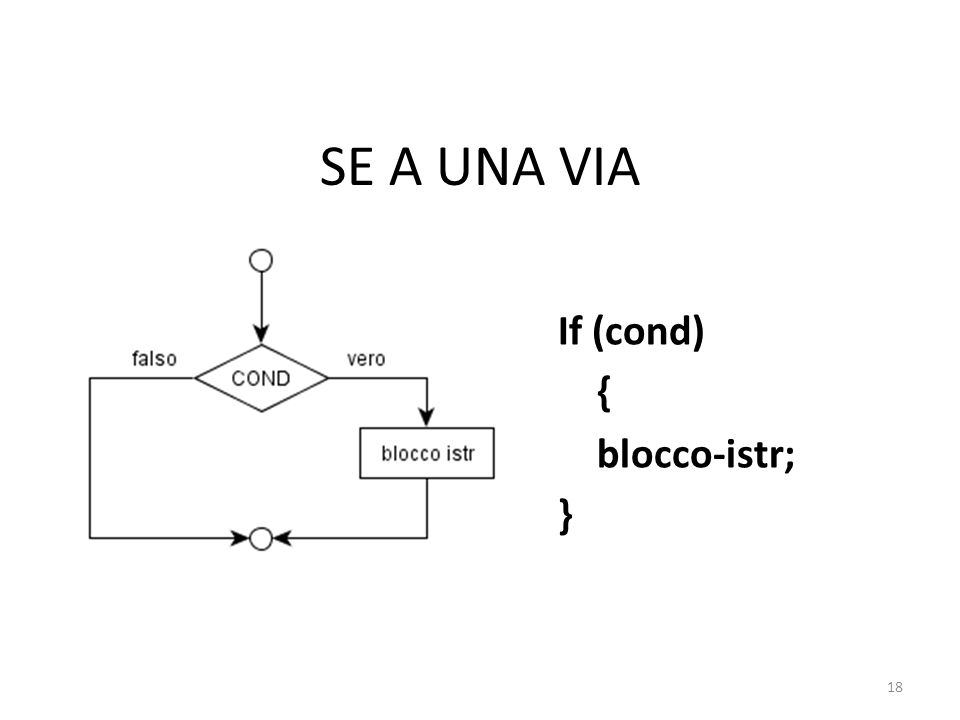 If (cond) { blocco-istr; }