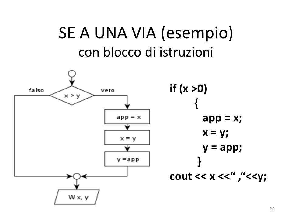 SE A UNA VIA (esempio) con blocco di istruzioni
