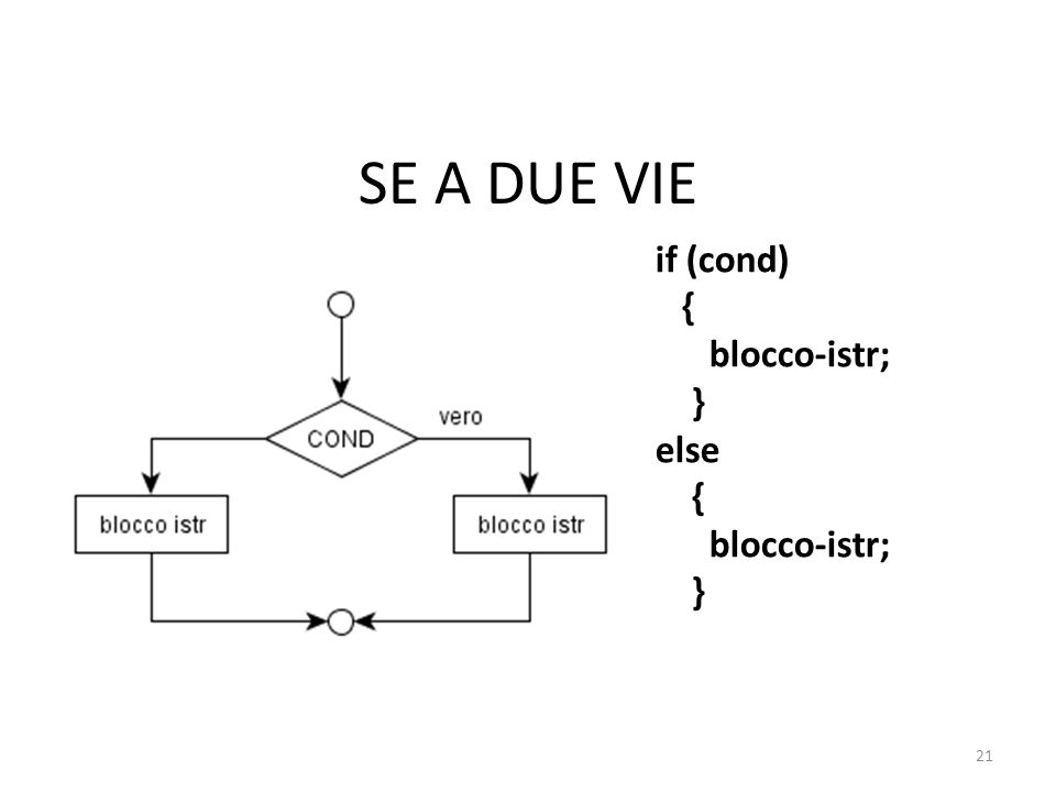 if (cond) { blocco-istr; } else