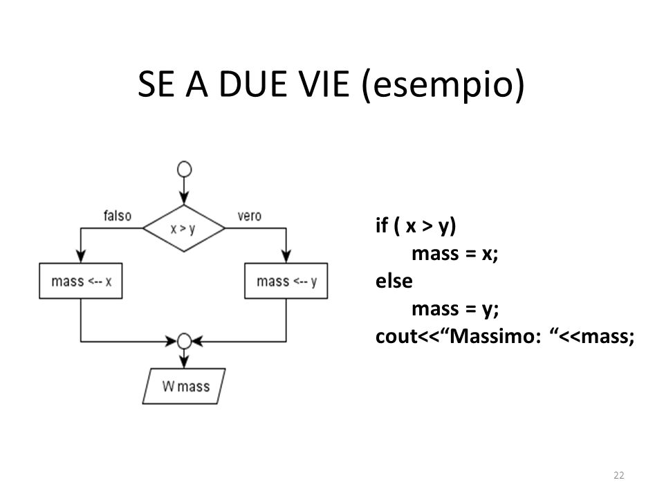 SE A DUE VIE (esempio) if ( x > y) mass = x; else mass = y;