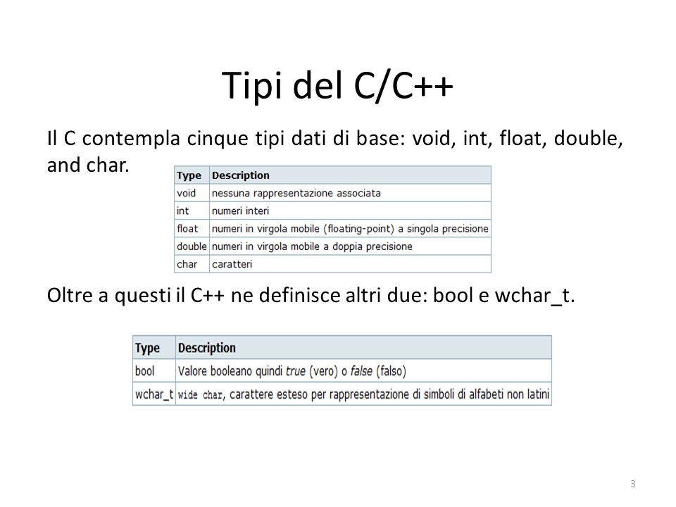 Tipi del C/C++ Il C contempla cinque tipi dati di base: void, int, float, double, and char.
