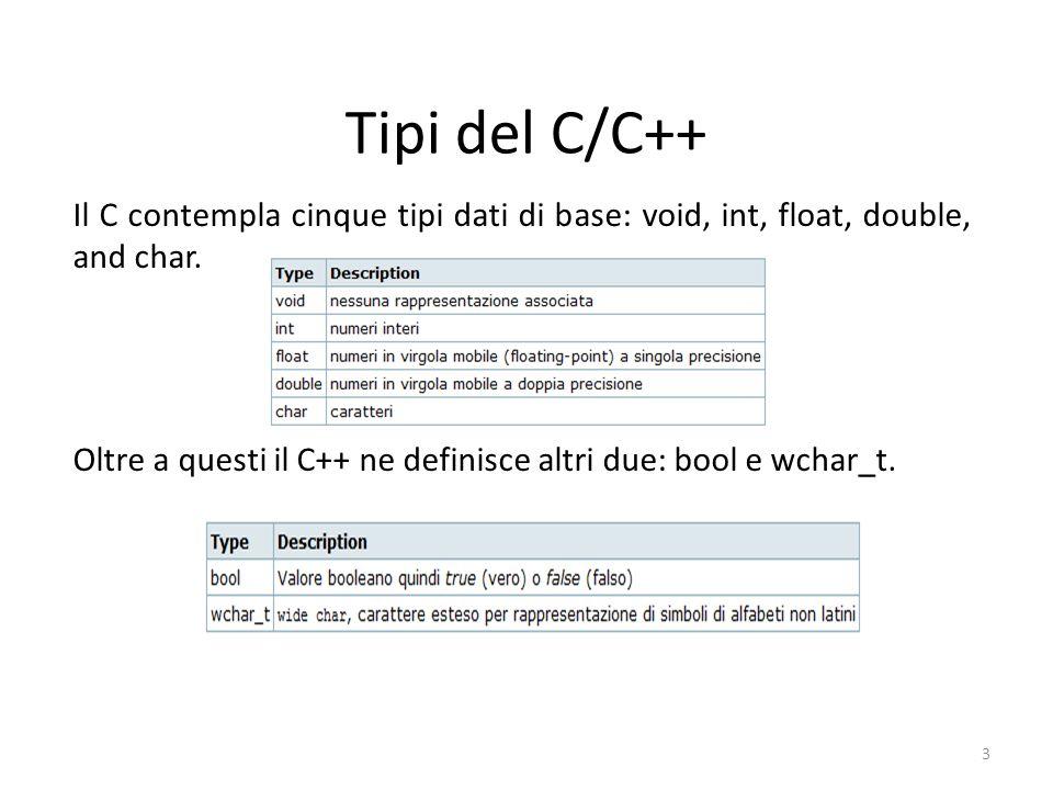 Tipi del C/C++Il C contempla cinque tipi dati di base: void, int, float, double, and char.