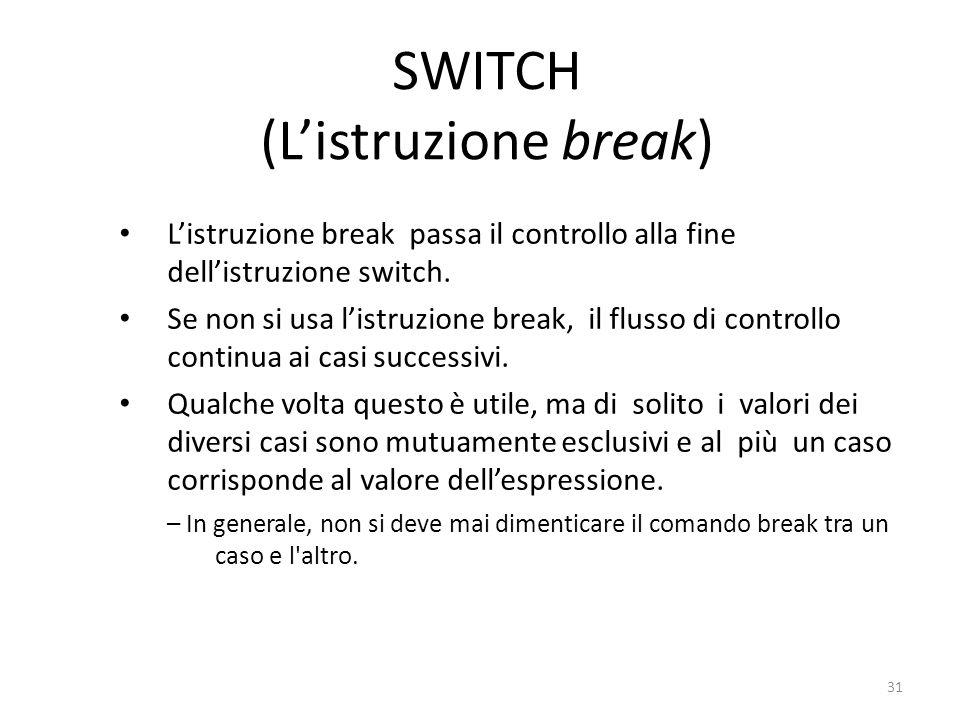 SWITCH (L'istruzione break)