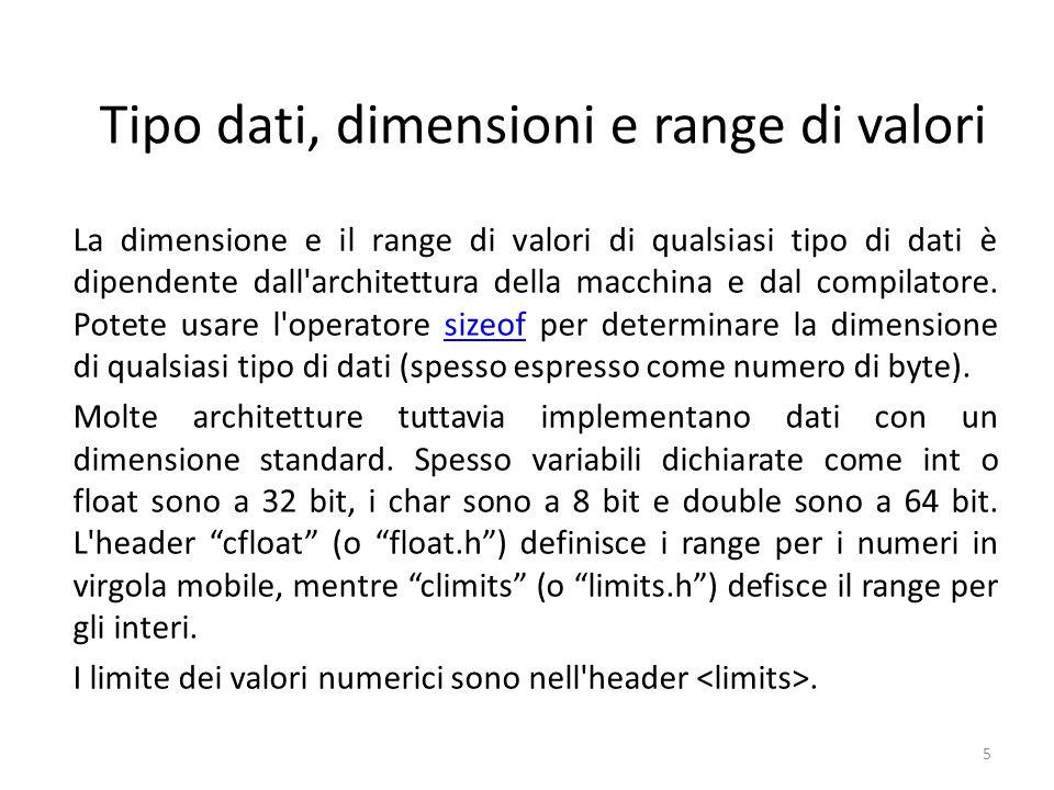 Tipo dati, dimensioni e range di valori