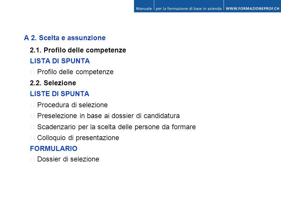 A 2. Scelta e assunzione 2.1. Profilo delle competenze. LISTA DI SPUNTA. ・ Profilo delle competenze.