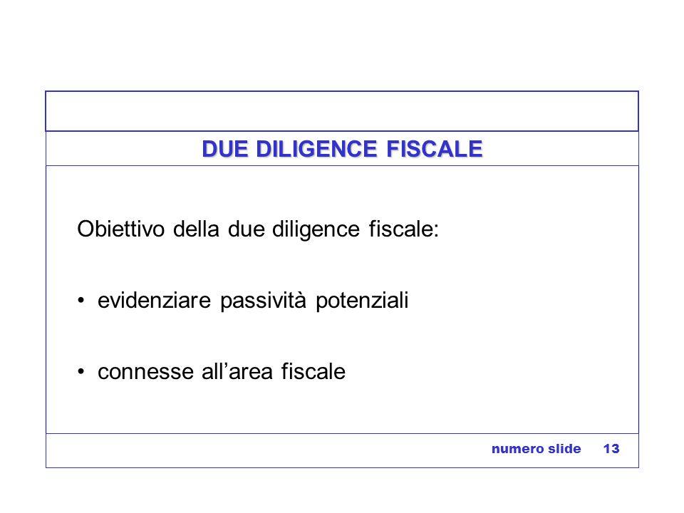 Obiettivo della due diligence fiscale: