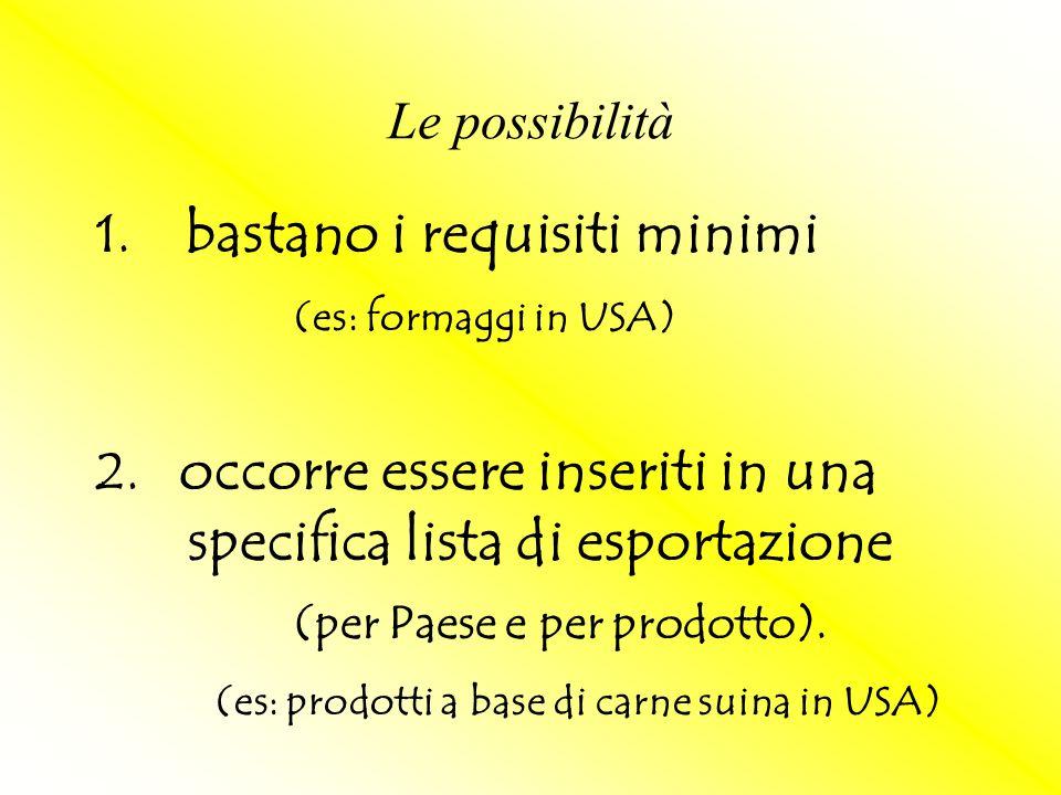 Le possibilità 1. bastano i requisiti minimi. (es: formaggi in USA) 2. occorre essere inseriti in una specifica lista di esportazione.