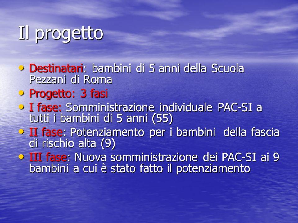 Il progetto Destinatari: bambini di 5 anni della Scuola Pezzani di Roma. Progetto: 3 fasi.