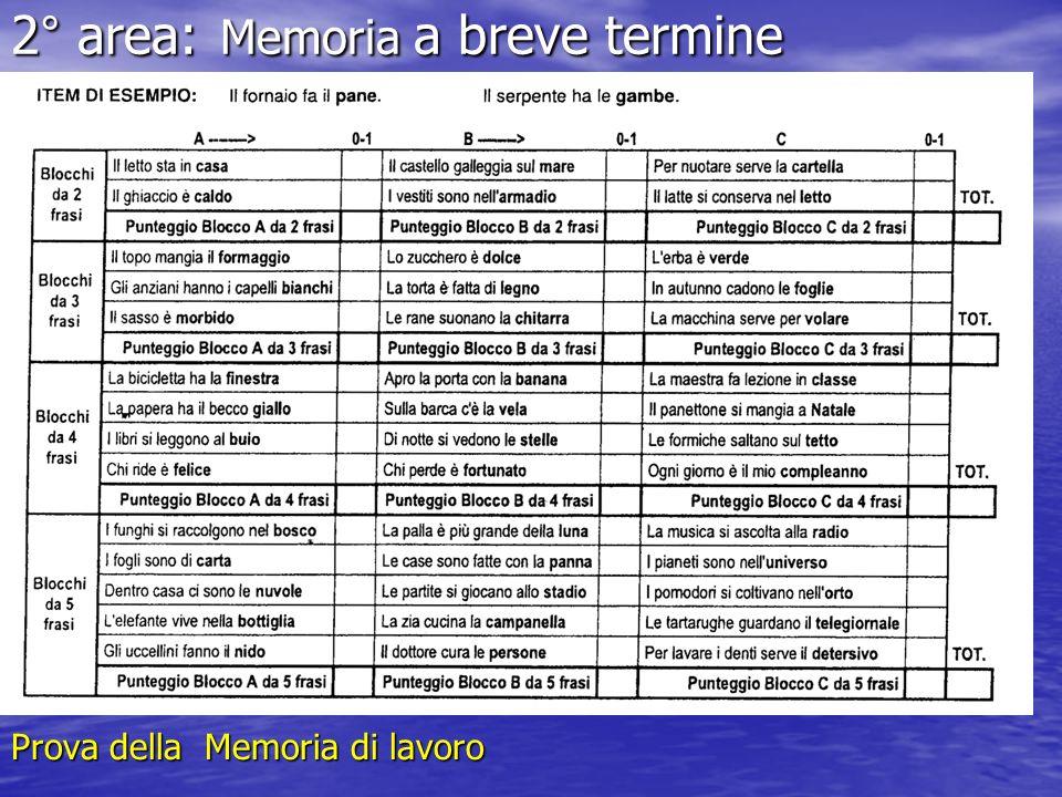 2° area: Memoria a breve termine