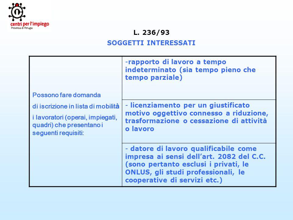 L. 236/93 SOGGETTI INTERESSATI. Possono fare domanda. di iscrizione in lista di mobilità.