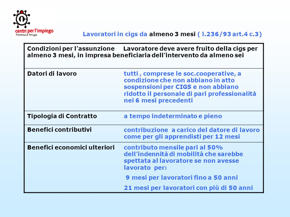 Lavoratori in cigs da almeno 3 mesi ( l.236/93 art.4 c.3)