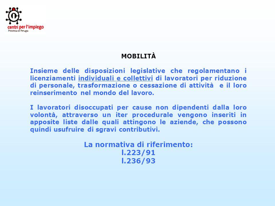 La normativa di riferimento:
