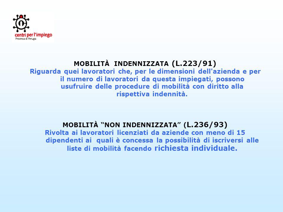 MOBILITÀ INDENNIZZATA (L.223/91)