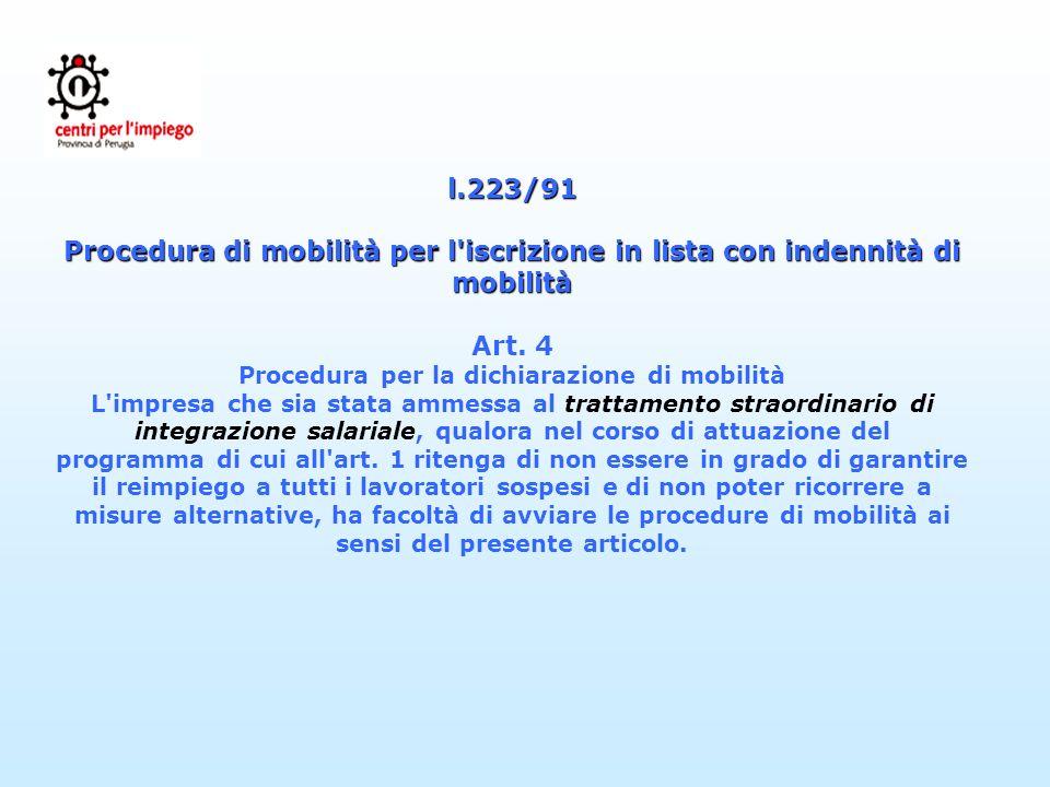 l.223/91 Procedura di mobilità per l iscrizione in lista con indennità di mobilità Art.