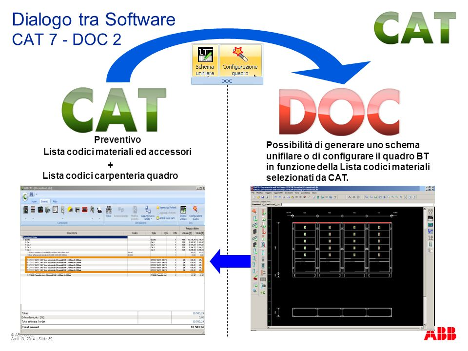 Dialogo tra Software CAT 7 - DOC 2