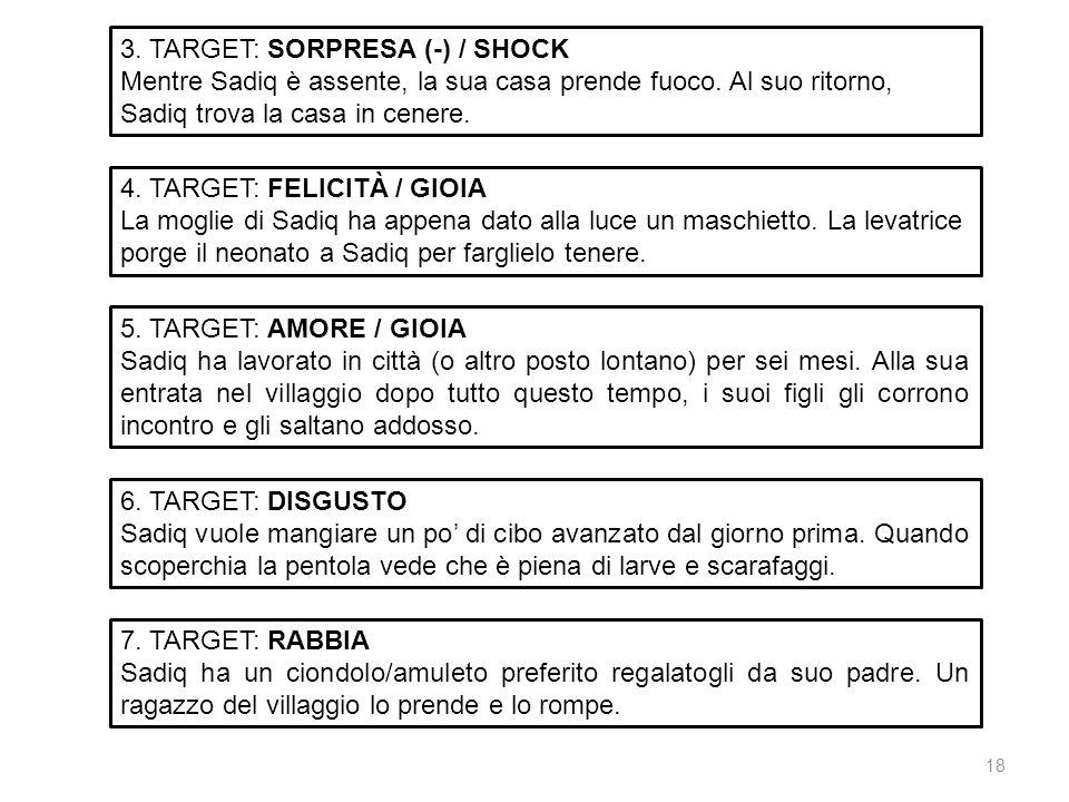 3. TARGET: SORPRESA (-) / SHOCK