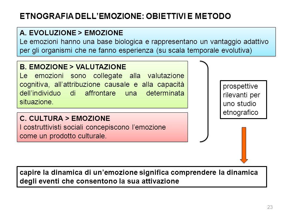 ETNOGRAFIA DELL'EMOZIONE: OBIETTIVI E METODO