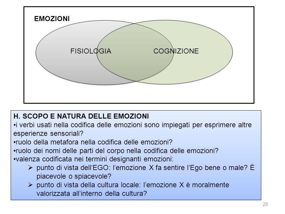 E EMOZIONI. FISIOLOGIA. COGNIZIONE. H. SCOPO E NATURA DELLE EMOZIONI.