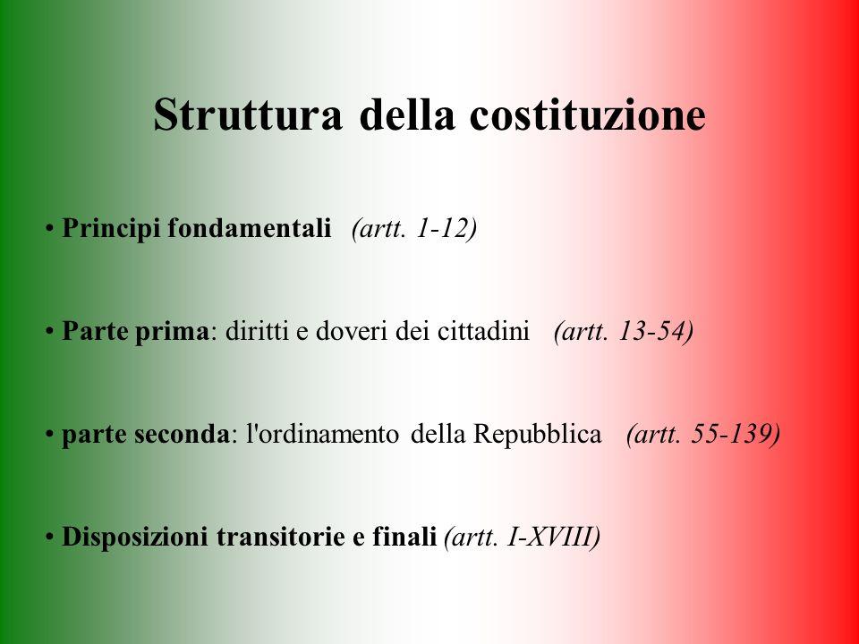 Struttura della costituzione