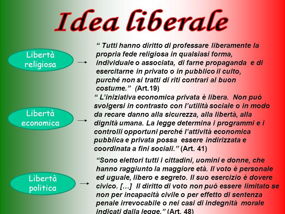 Idea liberale Libertà religiosa Libertà economica Libertà politica