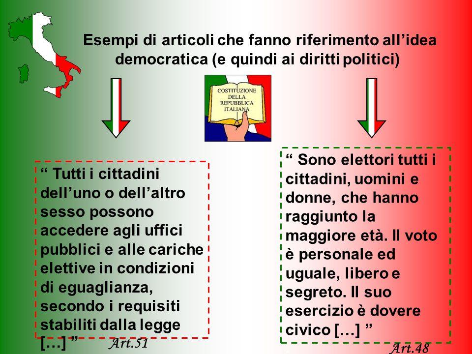 Esempi di articoli che fanno riferimento all'idea democratica (e quindi ai diritti politici)