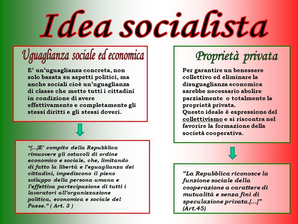 Uguaglianza sociale ed economica