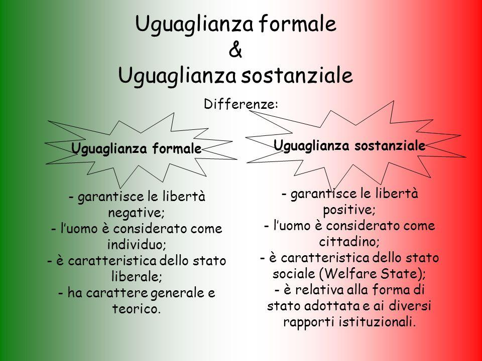 Uguaglianza sostanziale