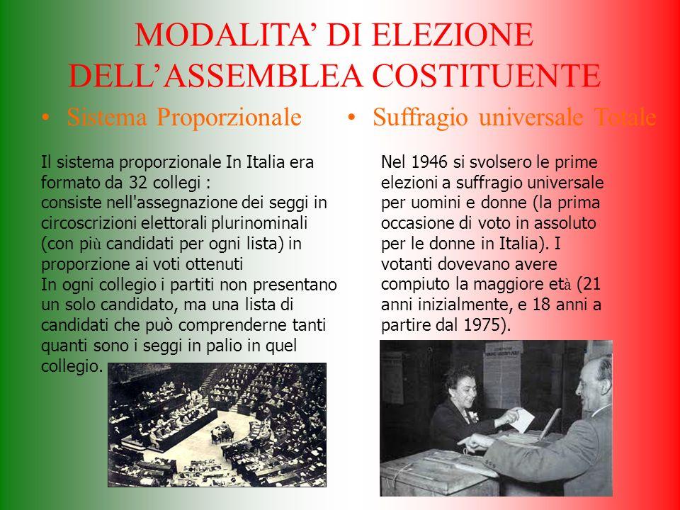 MODALITA' DI ELEZIONE DELL'ASSEMBLEA COSTITUENTE