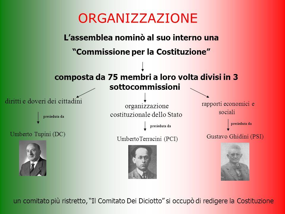 ORGANIZZAZIONE L'assemblea nominò al suo interno una. Commissione per la Costituzione