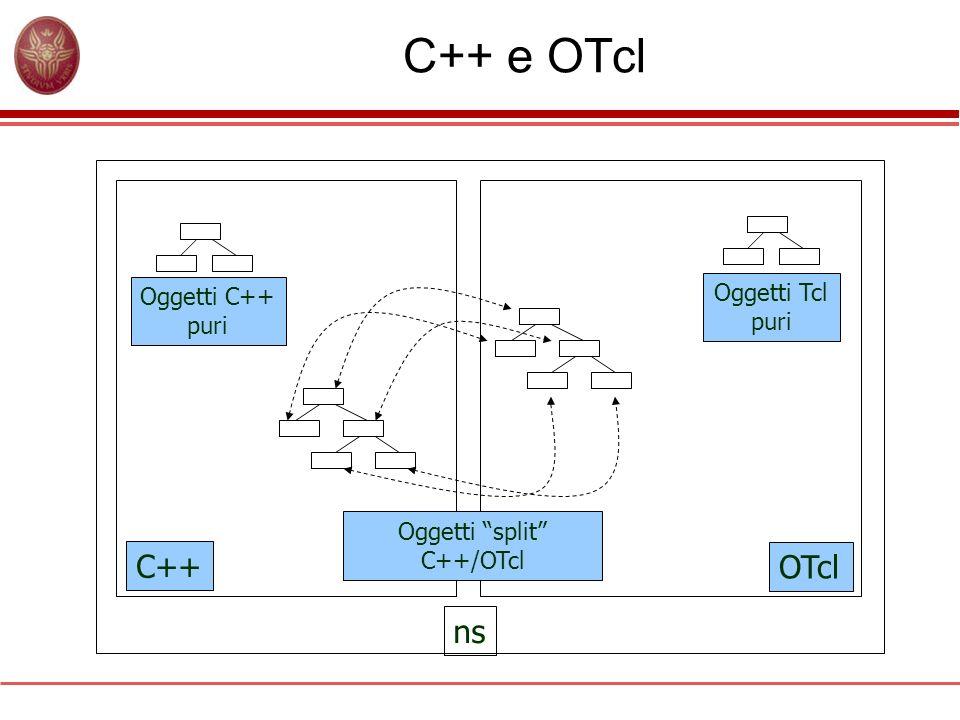 Oggetti split C++/OTcl