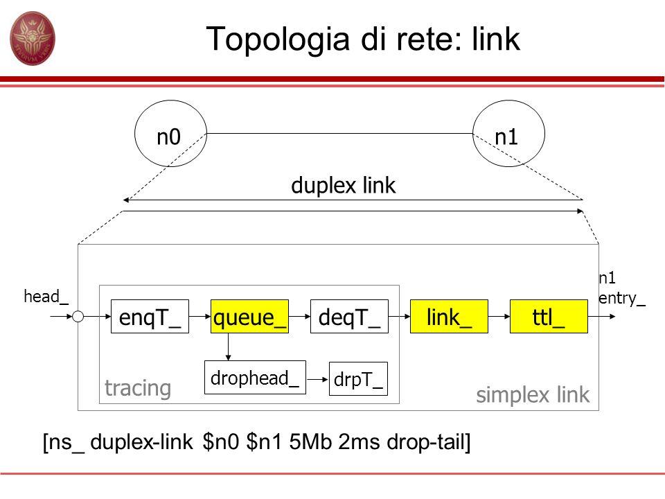 Topologia di rete: link