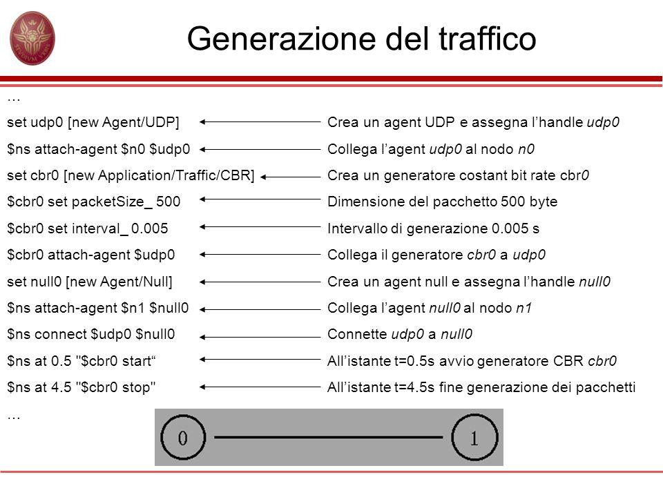 Generazione del traffico