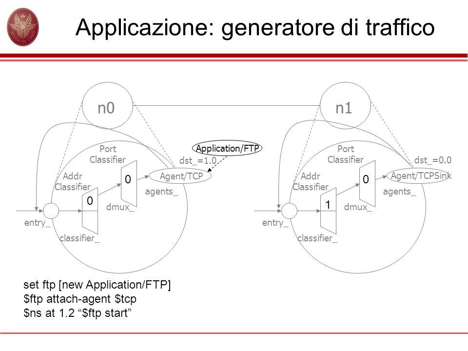 Applicazione: generatore di traffico