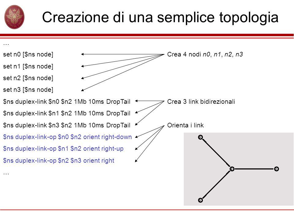 Creazione di una semplice topologia