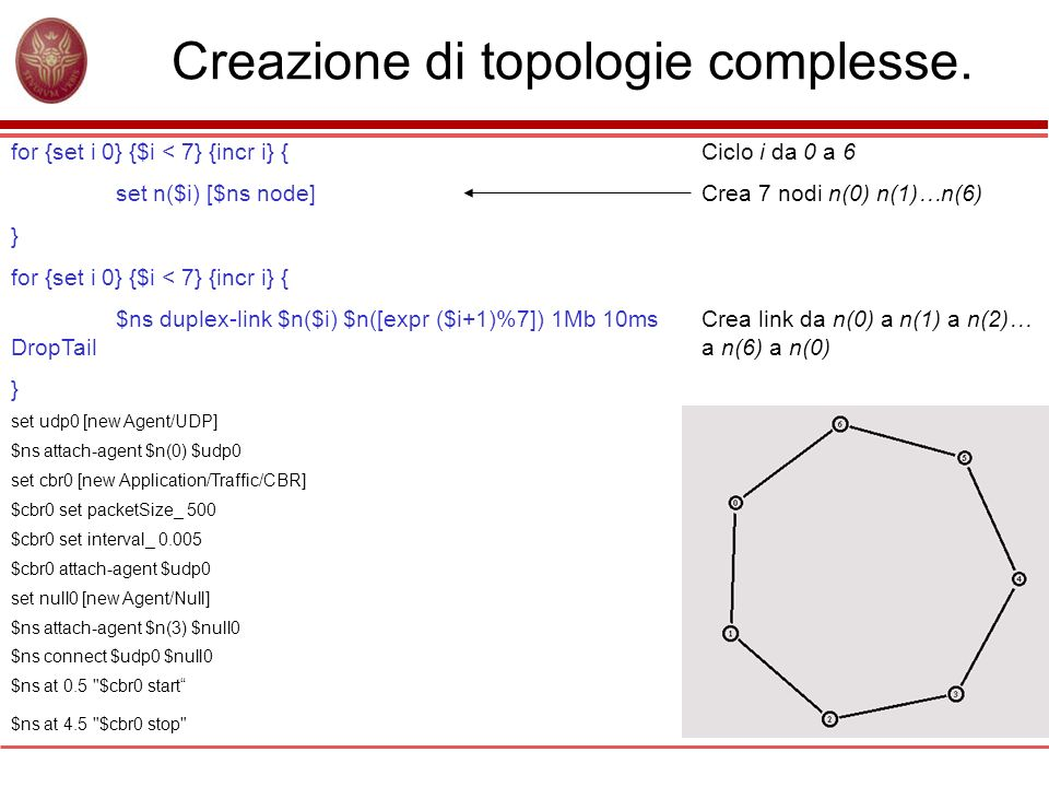 Creazione di topologie complesse.