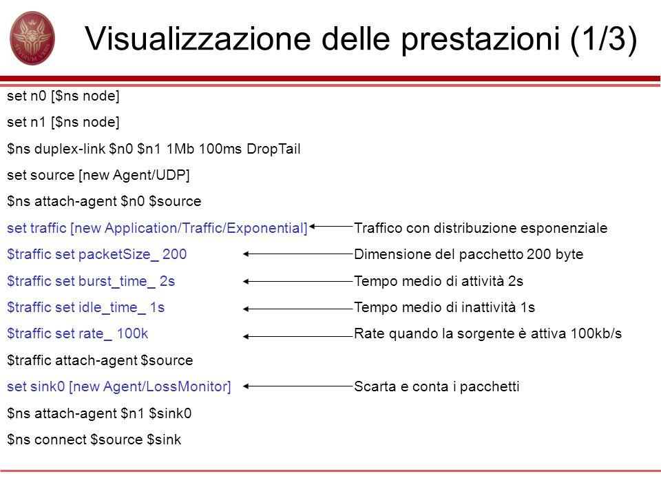 Visualizzazione delle prestazioni (1/3)